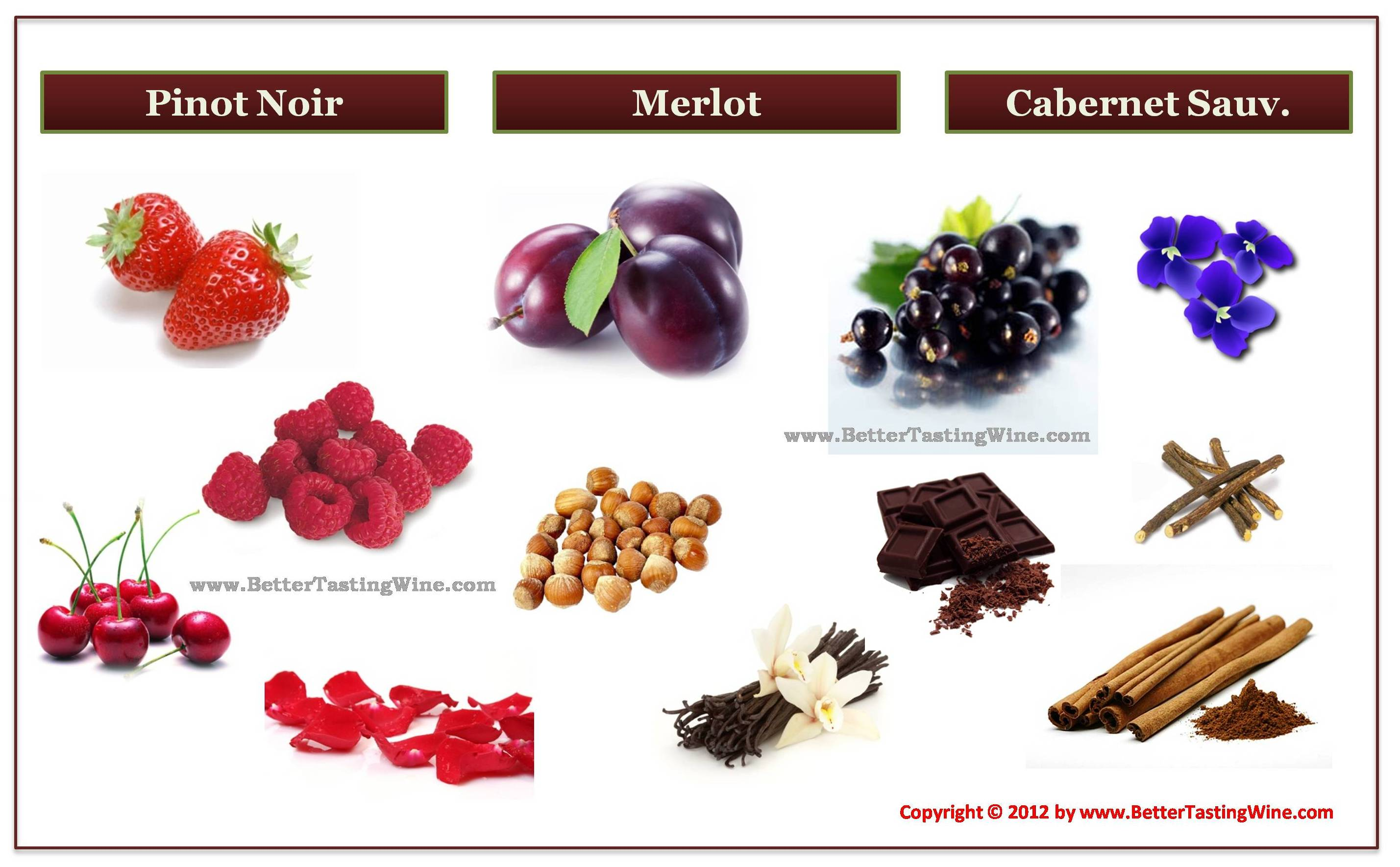 aroma character of red noble grapes