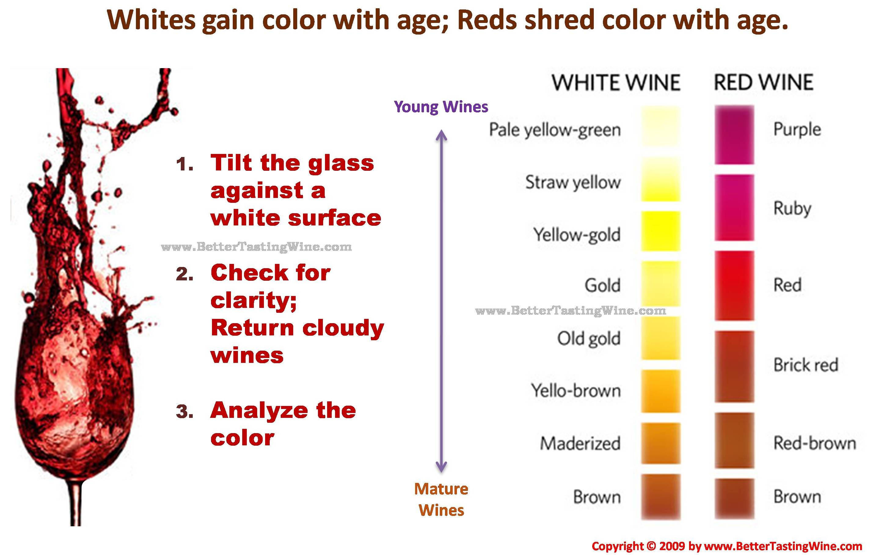 wine color with age